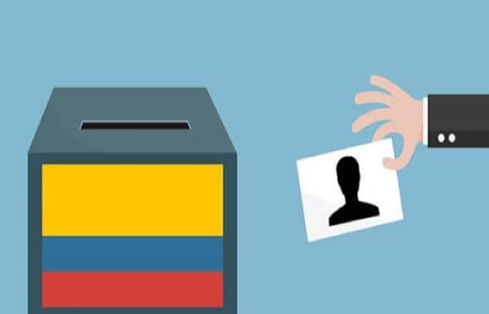 8.ELECCIONES COLOMBIA
